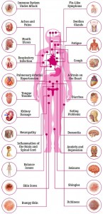 effects-of-hiv-aids-on-the-human-body